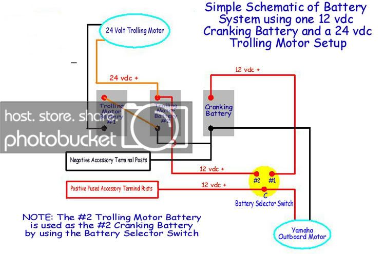 4 Wire 24 Volt Trolling Motor Wiring Diagram from static-assets.imageservice.cloud