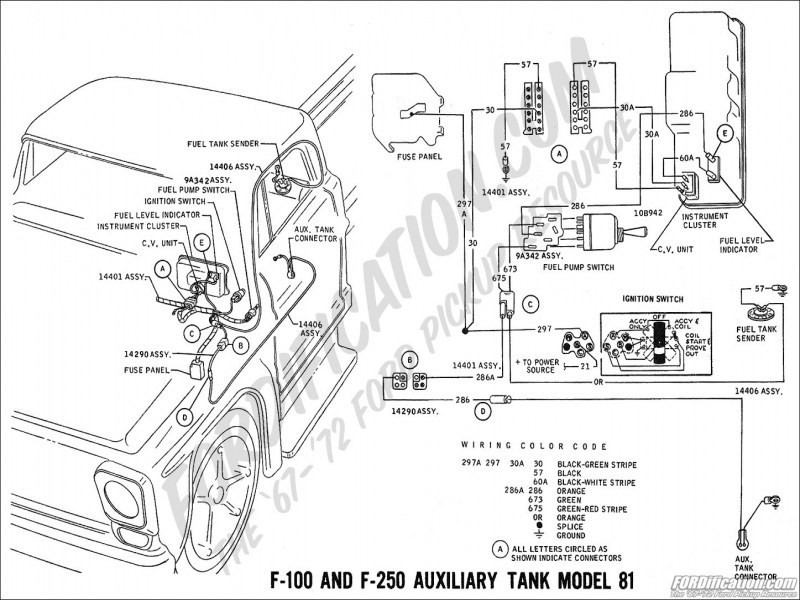 Tremendous Ford F700 Brake System Diagram 1994 Ford F800 Wiring Diagram Data Wiring Cloud Counpengheilarigresichrocarnosporgarnagrebsunhorelemohammedshrineorg
