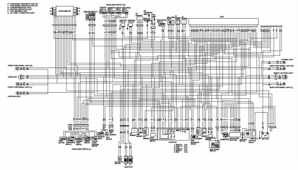 hayabusa wiring diagram for 95 hc 3191  1992 wiring diagram suzuki 600 wiring diagram  hc 3191  1992 wiring diagram suzuki 600