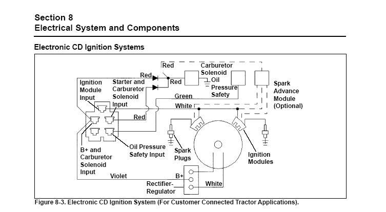 [SCHEMATICS_4JK]  26 Hp Kohler Wiring Diagram - 97 Dodge Radio Wiring Diagram for Wiring  Diagram Schematics | 25 Hp Kohler Engine Wiring Harness Diagram |  | Wiring Diagram Schematics