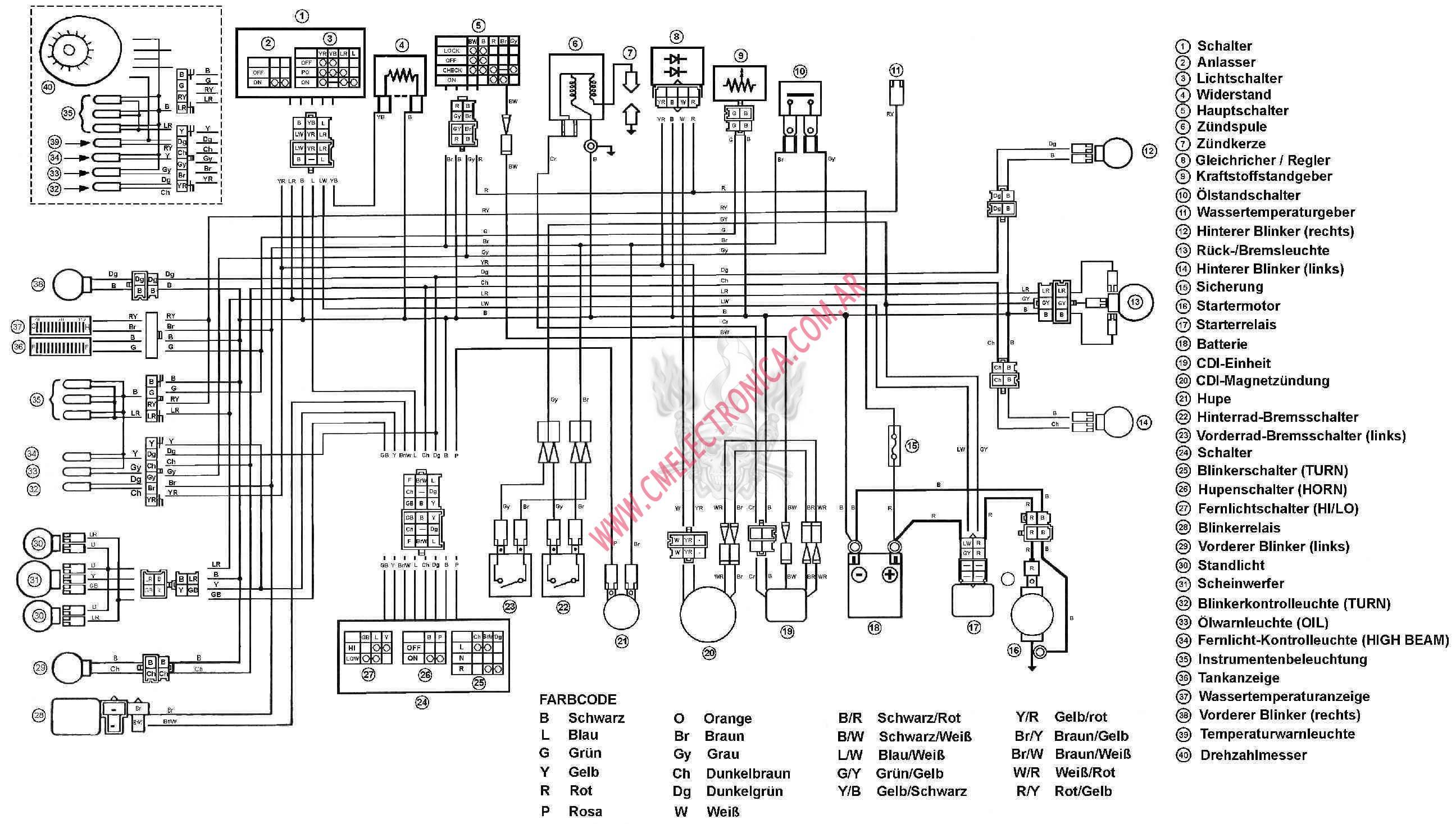 diagram] yamaha bws wiring diagram full version hd quality wiring diagram -  diagramcartew.kazantip.fr  kazantip.fr