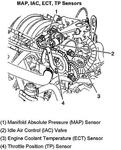 [DIAGRAM_3ER]  OD_4006] Cadillac Deville Engine Coolant Diagram Further Cadillac Northstar  Download Diagram   98 Cadillac Sts Engine Diagram      Epsy Staix Usnes Ling Props Chim Cular Puti Onica Gue45 Sapebe  Mohammedshrine Librar Wiring 101