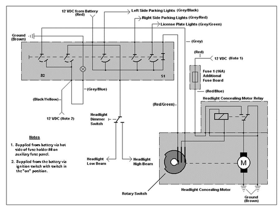 [DIAGRAM_5FD]  1984 Porsche 928 Wiring Diagram - Cabin Fuse Box Display for Wiring Diagram  Schematics | Wiring Diagram Porsche 928 |  | Wiring Diagram Schematics