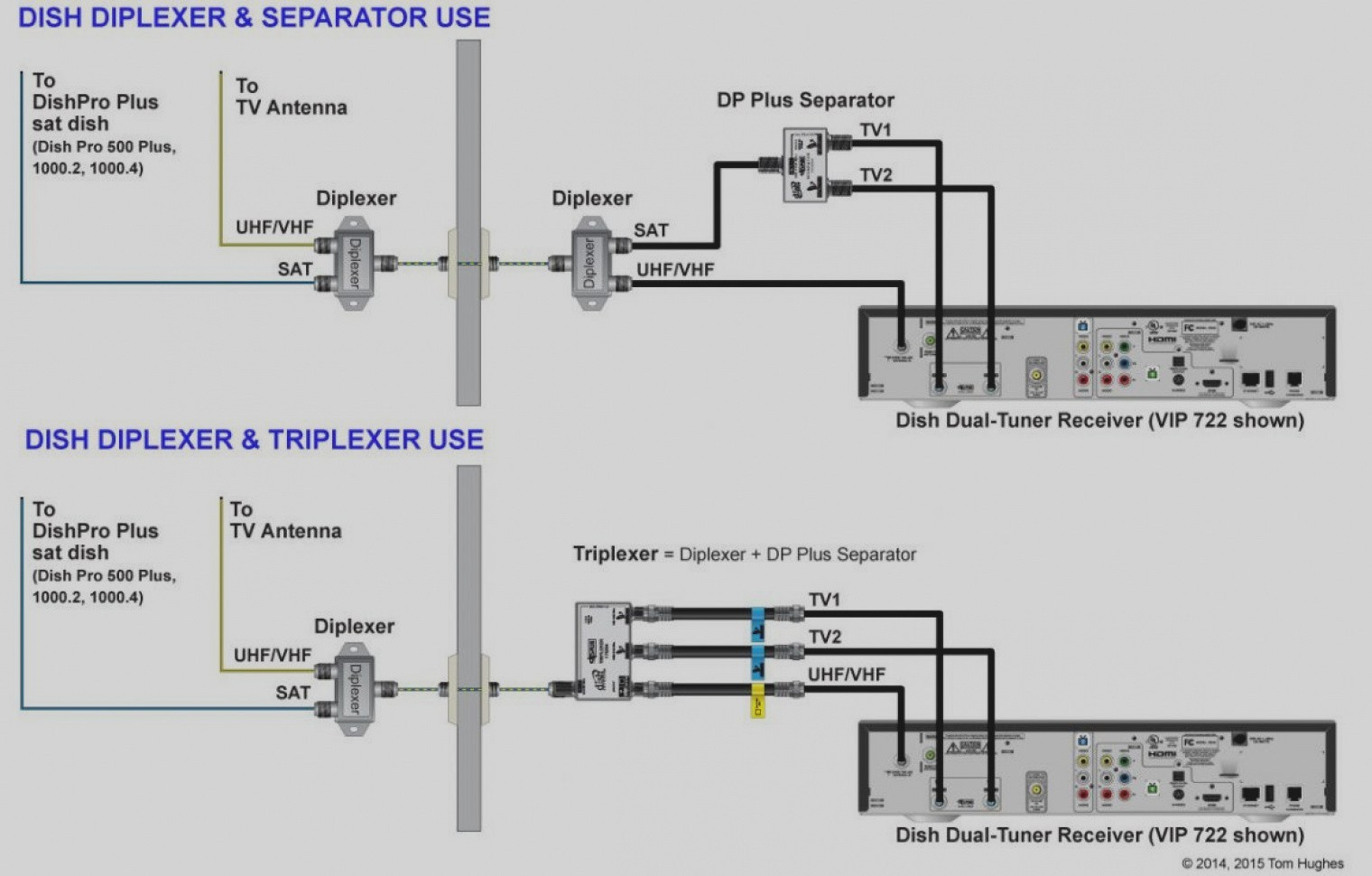 DIAGRAM] Dish 722k Wiring Diagram FULL Version HD Quality Wiring Diagram -  MATE-DIAGRAM.RADD.FRDiagram Database - Radd