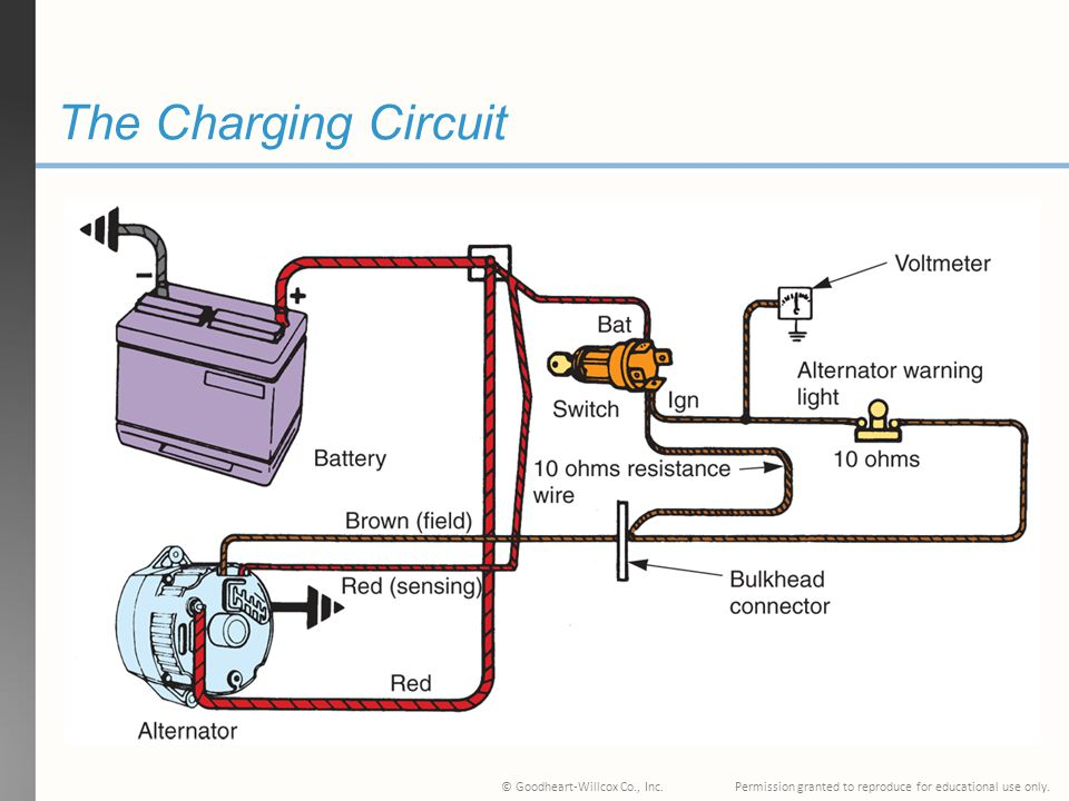 [SCHEMATICS_4NL]  LA_1356] Where Does The Warning Light Fit Into The Circuit From Alternator  Schematic Wiring | Charging Alternator Wiring Diagram |  | Exxlu Ivoro Rect Mohammedshrine Librar Wiring 101