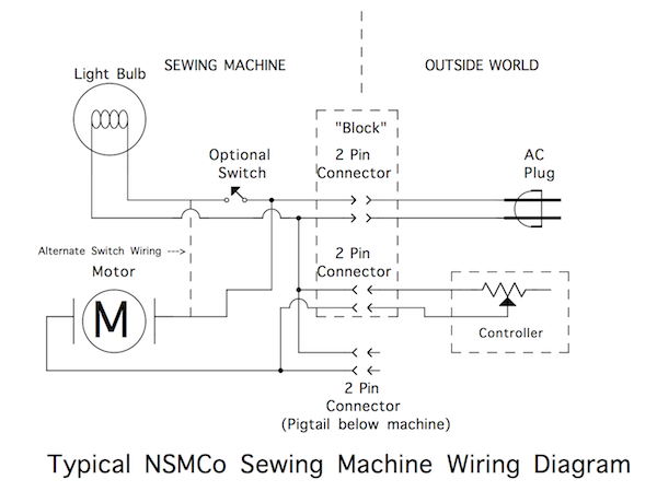 Singer Sewing Machine Wiring Diagram
