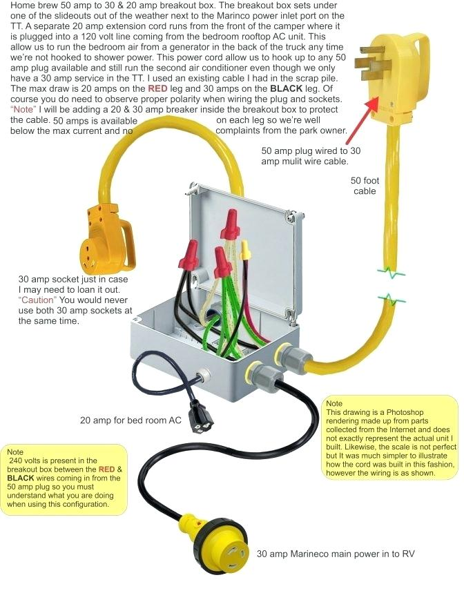 30 Amp Rv Plug Wiring Diagram Fe 2003 Ford F 150 Window Wiring Diagram -  loader.setia.mastershop24.deBegeboy Schematics Wiring Diagram