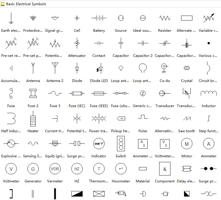 Astonishing Electrical Diagram Software For Linux Wiring Cloud Itislusmarecoveryedborg