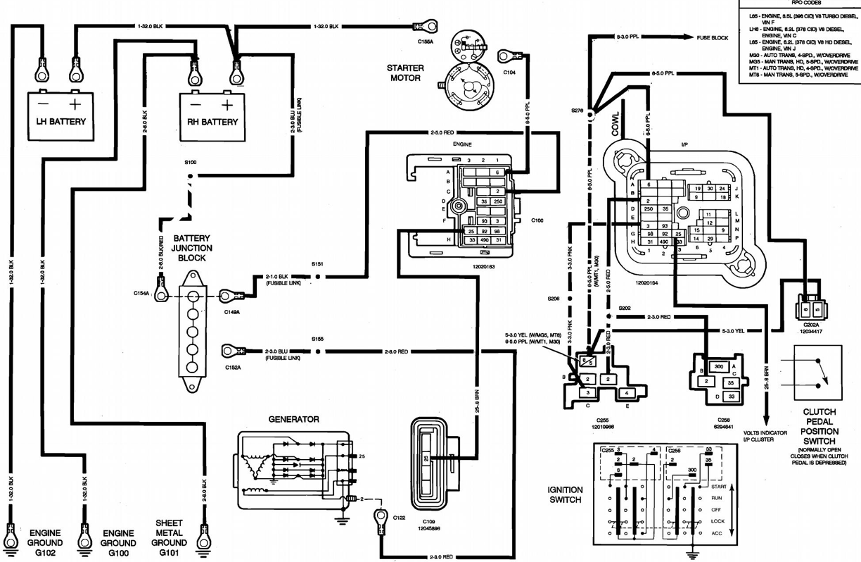 [SCHEMATICS_4HG]  RG_9323] 1996 Gmc Jimmy Wiring Diagram | Wiring Diagram For 97 Gmc Jimmy |  | Greas Hendil Phil Cajos Hendil Mohammedshrine Librar Wiring 101