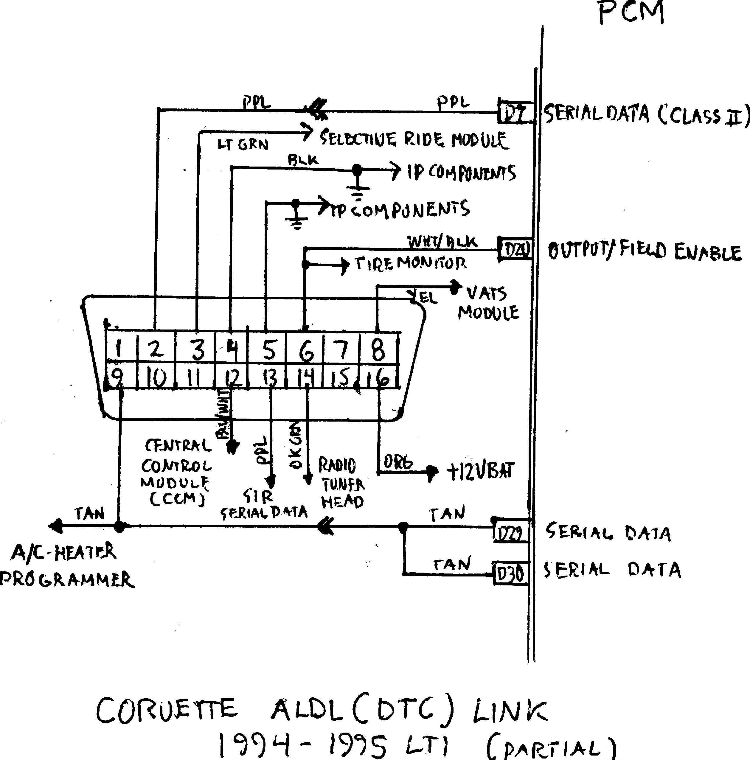 Odb2 Wiring Diagram Electrical Disconnect Fuse Panel Diagram Of Pole 3 For Wiring Diagram Schematics