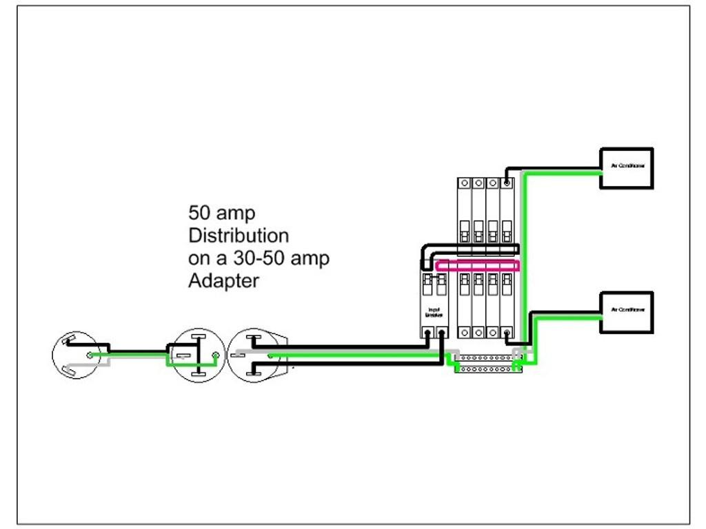 OV_2149] Wiring Diagram 50 Amp For Rv Wiring DiagramGreas Llonu Tivexi Mohammedshrine Librar Wiring 101