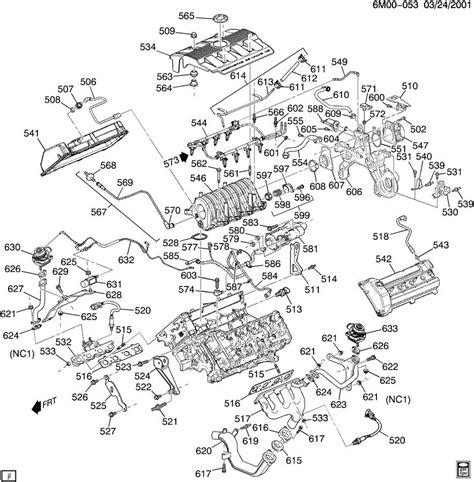 Rz 3860 Cadillac Deville Engine Diagram Success Wiring Diagram