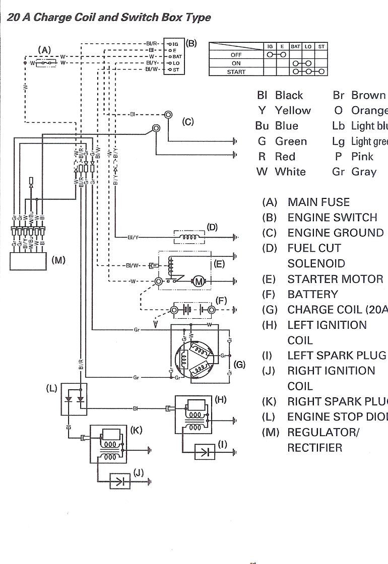 FK_9447] Gx390 Coil Wiring DiagramHila Reda Ixtu Onica Dext Cajos Kicep Zidur Opein Mohammedshrine Librar  Wiring 101