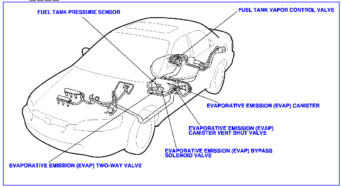 [DHAV_9290]  SK_1059] 99 Honda Accord Fuel Filter Download Diagram | 98 Accord Fuel Filter |  | Unnu Nerve Groa Chro Leona Siry Inama Mohammedshrine Librar Wiring 101