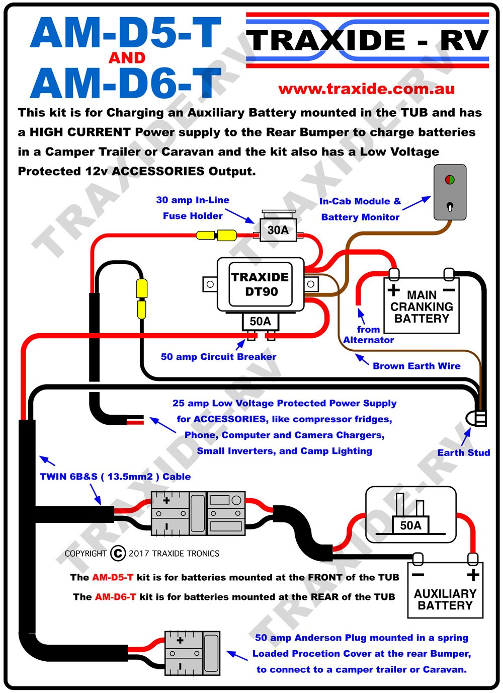 WF_2603] Rv Dual Battery Wiring Kit Diy Dual Battery Kits Traxide Rv  Traxide Wiring DiagramTzici Nuvit Inrebe Mohammedshrine Librar Wiring 101