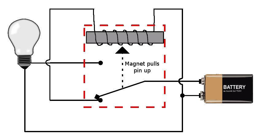 Phenomenal Blinking Led Circuit With Schematics And Explanation Wiring Cloud Domeilariaidewilluminateatxorg