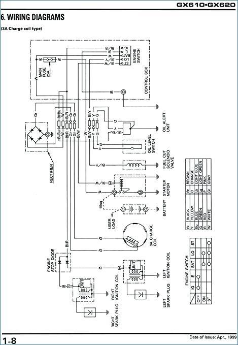 t5c honda gx620 wiring diagram  wiring diagram conductor
