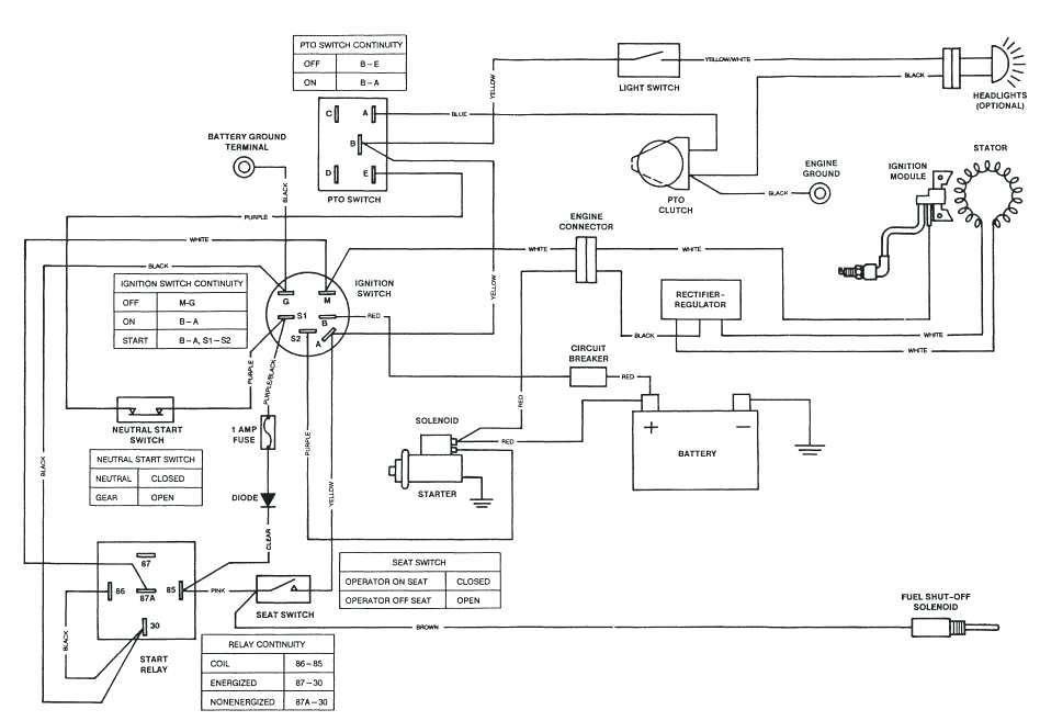 John Deere X540 Fuse Diagram - Wiring Diagram All comparison-generate -  comparison-generate.huevoprint.it | X540 Wiring Diagram |  | Huevoprint