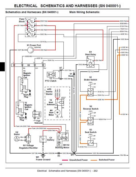 [SCHEMATICS_4US]  ZR_3480] X300 Belt Diagram Free Download Wiring Diagrams Pictures Wiring  Download Diagram | John Deere X300 Fuse Box Diagram |  | Tron Rmine Bocep Mohammedshrine Librar Wiring 101
