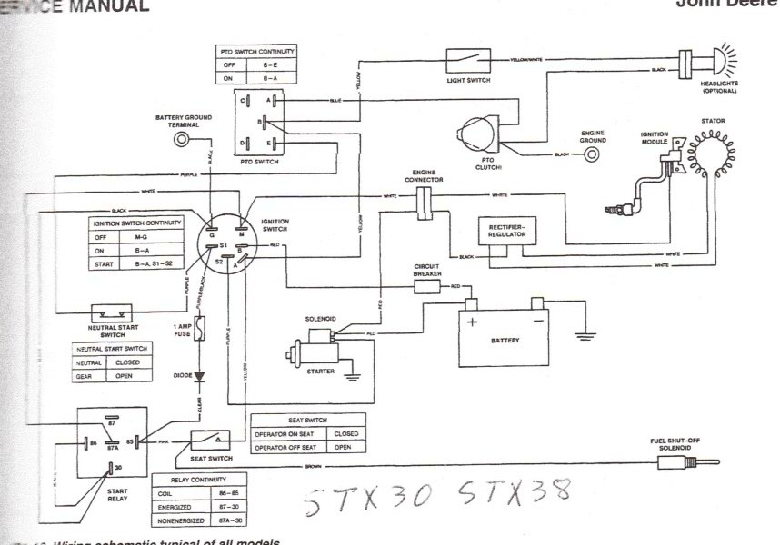 Stx38 Wiring Diagram - Car Fuse Box Circuit Diagrams for Wiring Diagram  SchematicsWiring Diagram Schematics