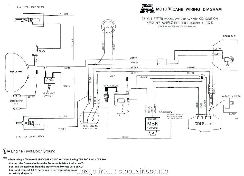 Gem Car Wiring Schematics 3 - 1997 Dodge Ram 2500 Wiring Diagram -  schematics-source.tukune.jeanjaures37.fr | Gem Car Wiring Schematics 3 |  | Wiring Diagram Resource
