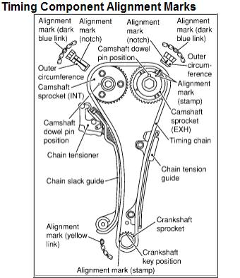 Tremendous 02 Sentra Engine Diagram Com Acirc Reg Nissan Sentra Engine Oem Wiring Cloud Ostrrenstrafr09Org