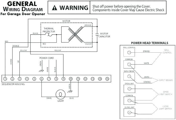 [DIAGRAM_5UK]  OE_3601] Box Wiring Diagram Also Gate Opener Wiring Diagram On Phone Line Schematic  Wiring | Industrial Garage Door Openers Wiring Diagram |  | hison.epsy.stic.xong.recoveryedb.org