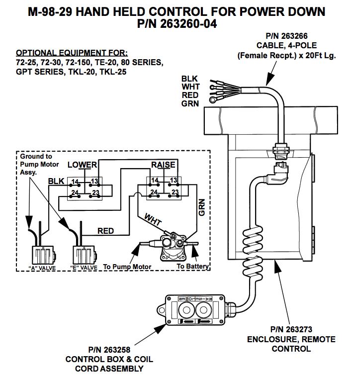 [QNCB_7524]  WL_2672] Waltco Lift Gate Wiring Diagram | Leyman Liftgate Wiring Diagram |  | Syny Onica Nuvit Aspi Rosz Gram Phae Mohammedshrine Librar Wiring 101