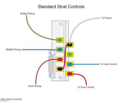 Lf 9596 Telecaster Middle Pickup Wiring Diagram Free Download Wiring Diagram Schematic Wiring