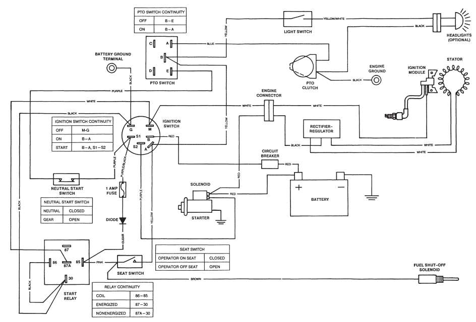 Superb Stx38 Wiring Diagram Wiring Diagram Wiring Cloud Licukshollocom