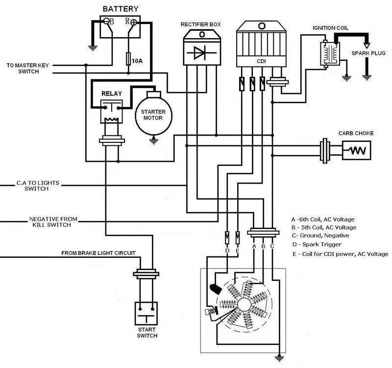 DC_6810] 50Cc Scooter Wiring Diagram On Wiring Harness Diagram Yamaha  BansheeEstep Onica Hapolo Winn Xortanet Salv Mohammedshrine Librar Wiring 101