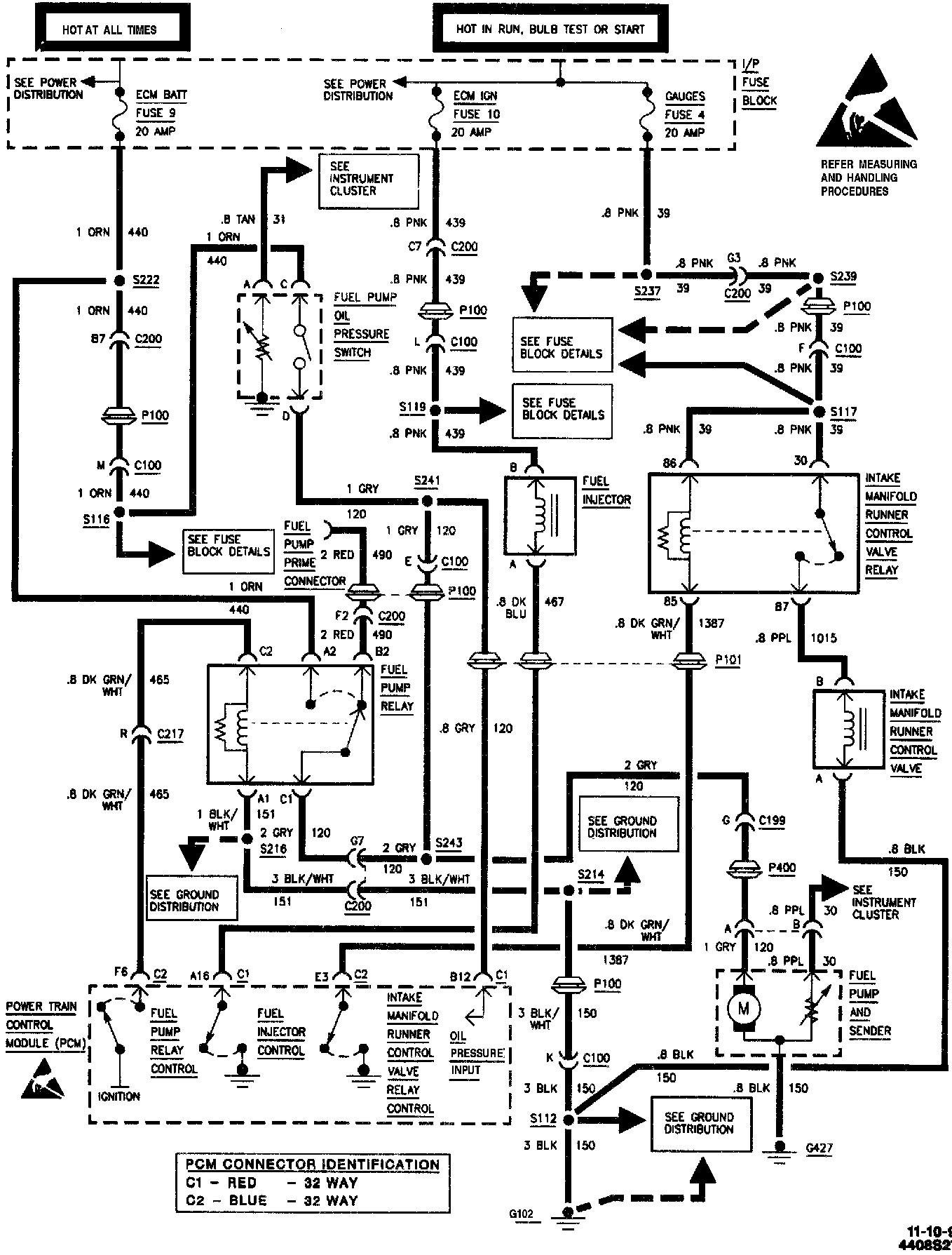 [DIAGRAM_0HG]  2001 Chevy Blazer Wiring Diagram - Vw Bug Wiring Harness Kit -  fusebox.los-dodol.jeanjaures37.fr | 1986 Chevy Blazer Wiring Diagram |  | Wiring Diagram