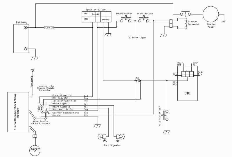 Prime Atv 4 Stroke Wiring Diagram Wiring Diagram Data Schema Wiring Cloud Xortanetembamohammedshrineorg