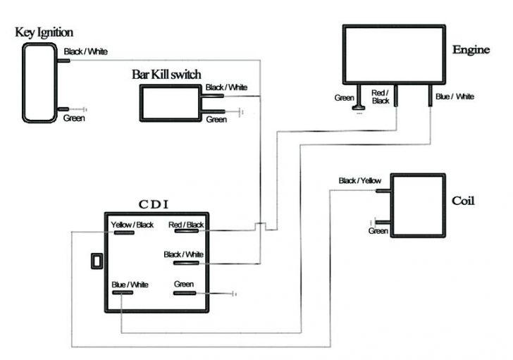 KW_7243] Wiring Diagram Additionally Pit Bike Wiring Harness Diagram On 50Cc  Schematic WiringCran Animo Lectr Vira Mohammedshrine Librar Wiring 101