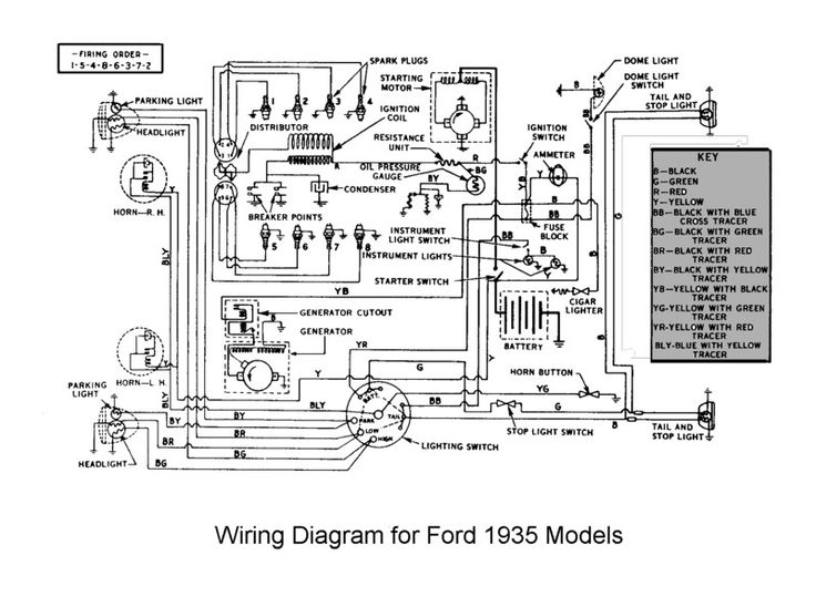 1953 ford f100 wiring diagram 1953 ford f100 wiring schematics wiring diagram e10  1953 ford f100 wiring schematics