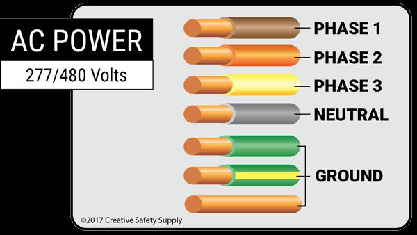 Strange Wire Color Codes Electrical Identification Standards Wiring Cloud Xempagosophoxytasticioscodnessplanboapumohammedshrineorg