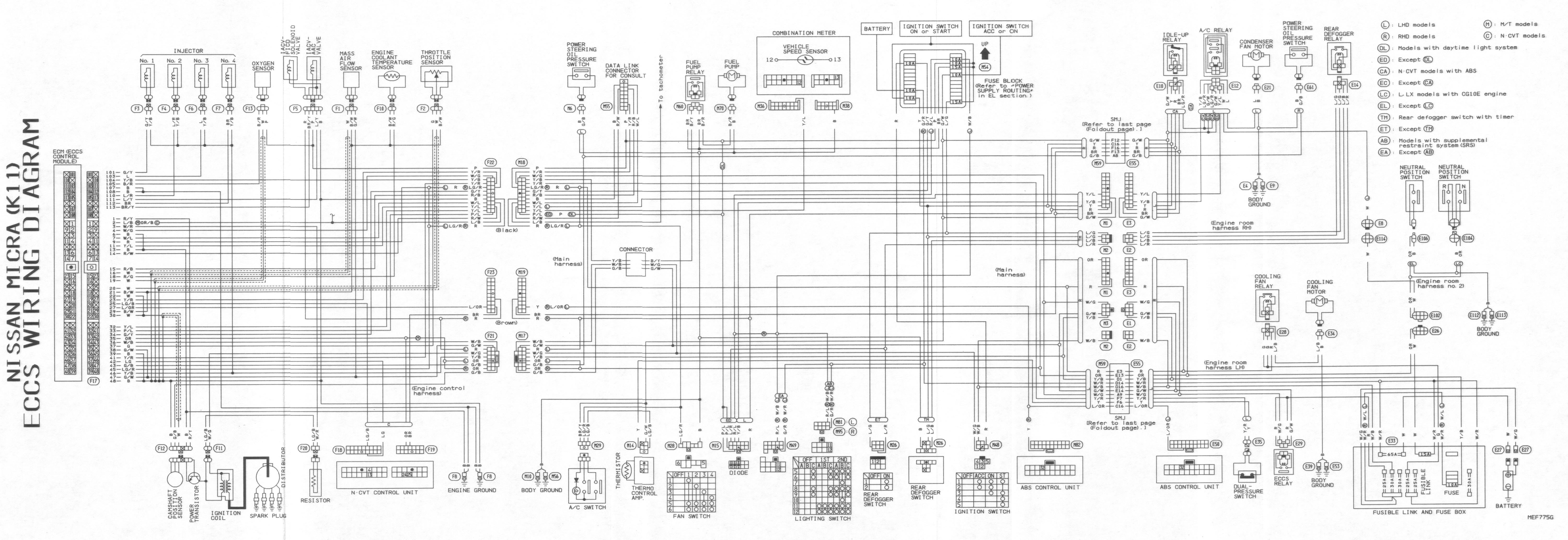 Nissan Micra K40 Wiring Diagram Free   collude paveme All Wiring ...