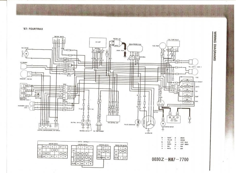 NS_9999] Diagram Also 1988 Honda Fourtrax 300 As Well Honda 300 Fourtrax  Wiring Download DiagramOdga Gray Ophag Numap Mohammedshrine Librar Wiring 101