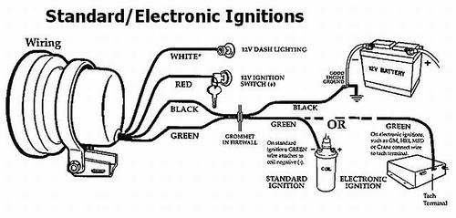 Hot Rod Wiring Diagram For Wireless