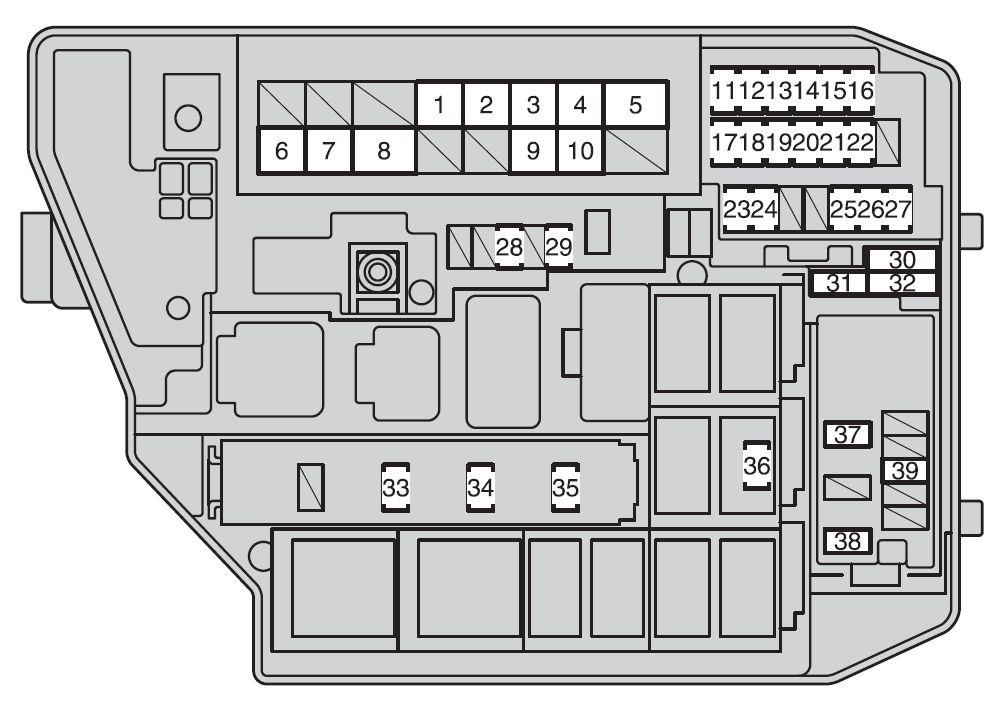 Miraculous 2009 Toyota Corolla Fuse Box Wiring Diagram G8 Wiring Cloud Ostrrenstrafr09Org