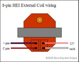 gm dual connector coil wiring - wiring diagram options trace-neutral -  trace-neutral.studiopyxis.it  pyxis