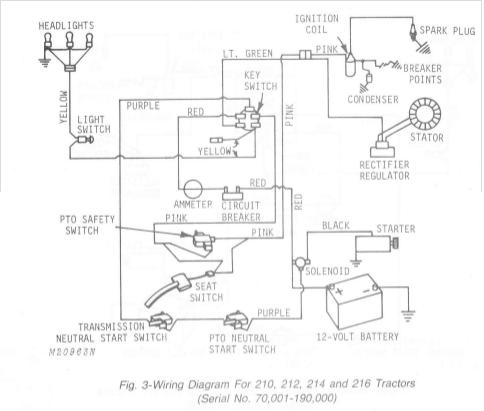 [SCHEMATICS_48ZD]  ZT_8270] John Deere 110 Wiring Harness Schematic Wiring | Deere 110 Headlight Wiring Diagram |  | Trua Pneu Mecad Gho Emba Mohammedshrine Librar Wiring 101