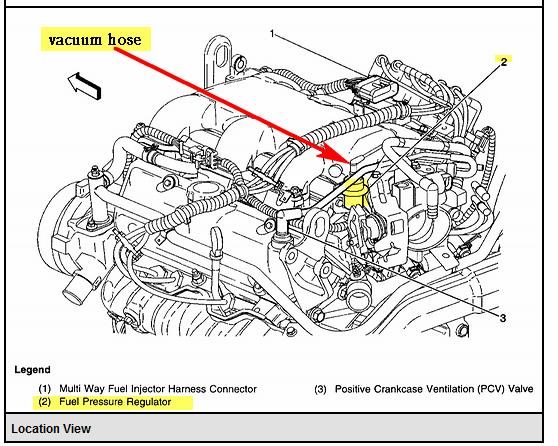 1997 Pontiac Sunfire Engine Diagram | Wiring Diagram answer | Chevy 3400 Engine Diagram Cutaway |  | Ecator