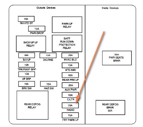 2005 Chevy Impala Fuse Box Diagram 2004 Gmc Sierra Stereo Wiring Diagram Controlwiring Bmw1992 Warmi Fr