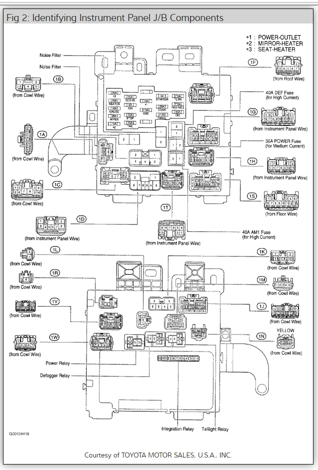 Magnificent Supra Fuse Box Diagram Wiring Diagram Wiring Cloud Timewinrebemohammedshrineorg