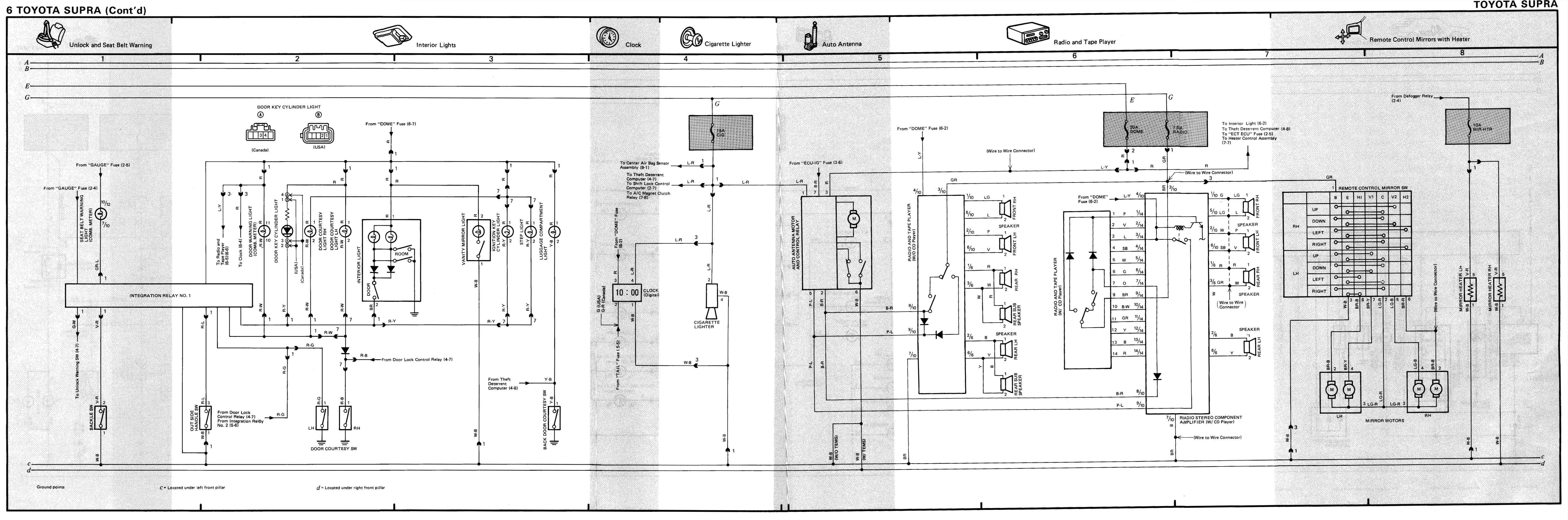 Excellent 87 Supra Vacuum Diagram Wiring Schematic General Wiring Diagram Data Wiring Cloud Domeilariaidewilluminateatxorg