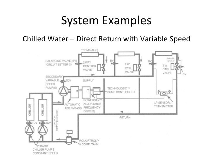 bx_8254] taco circulator pump wiring diagram get free image about wiring  schematic wiring  ation arcin erek norab denli mohammedshrine librar wiring 101