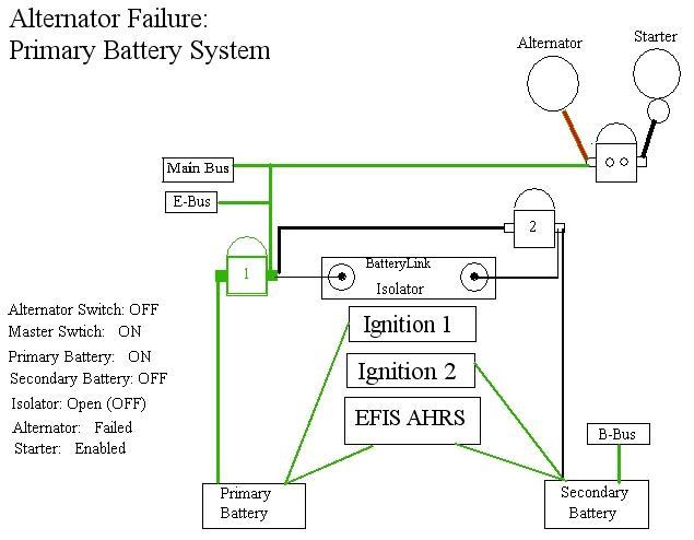 TK_9155] Alternator Wiring Along With 2 Alternator 3 Battery Isolator Wiring  Free DiagramAcion Hyedi Mohammedshrine Librar Wiring 101