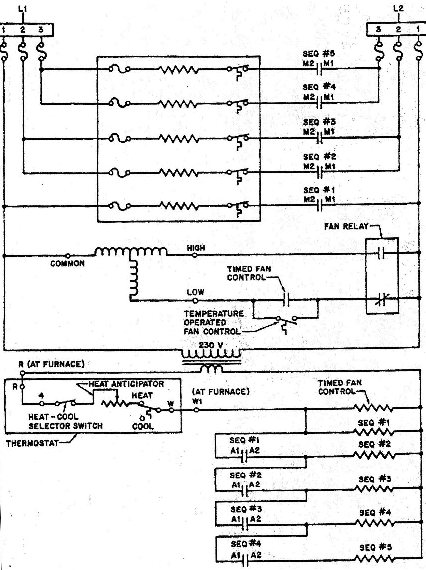 nordyne basic furnace wiring diagram  1994 jeep grand