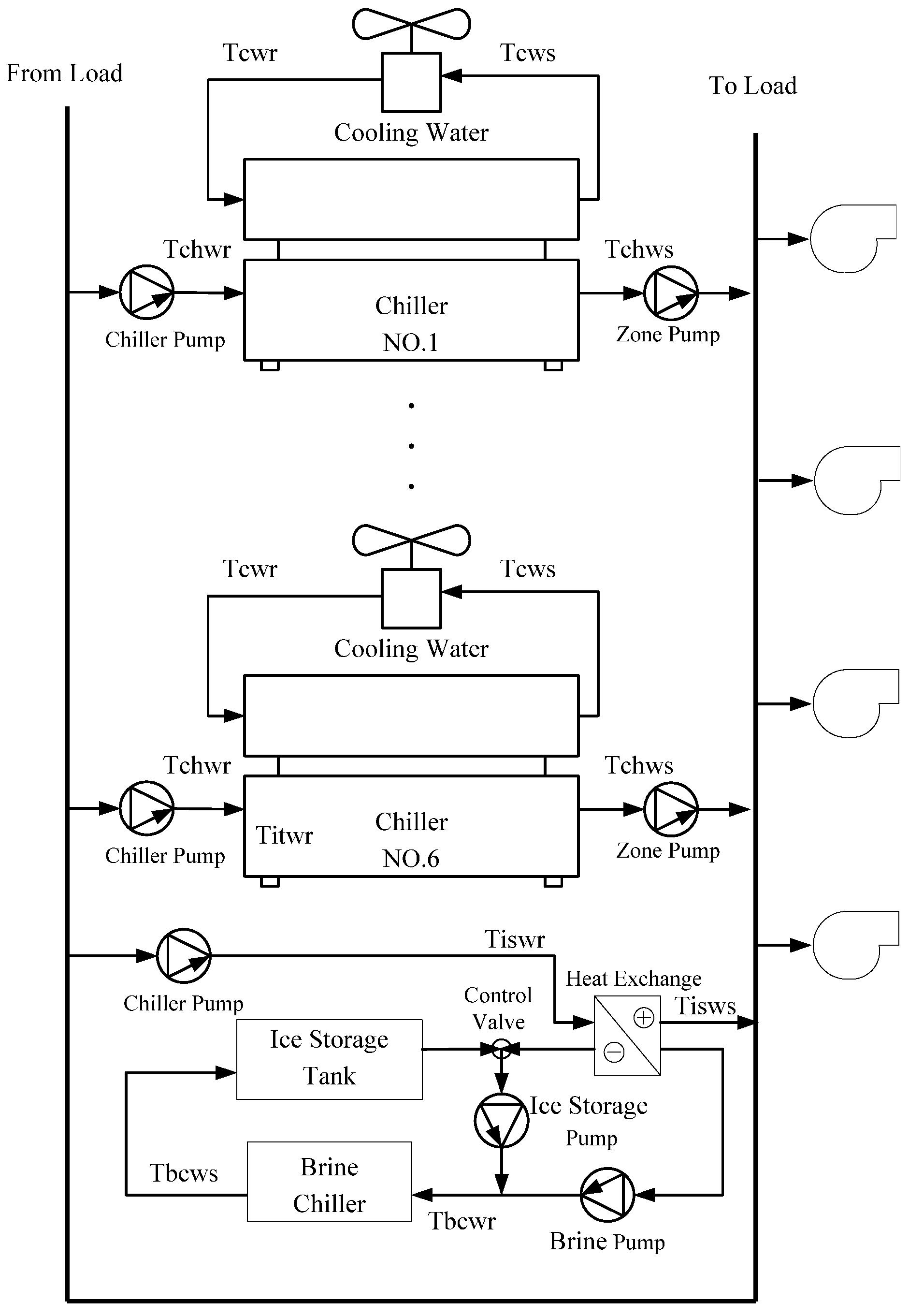 Vl V8 Wiring Diagram